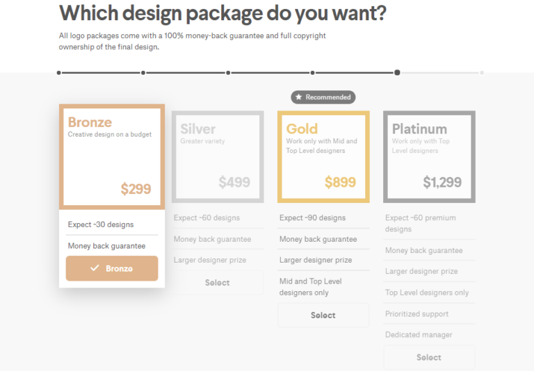 99designs pricing 99designs review