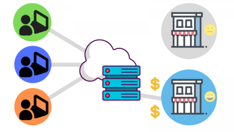 importance of small business web hosting
